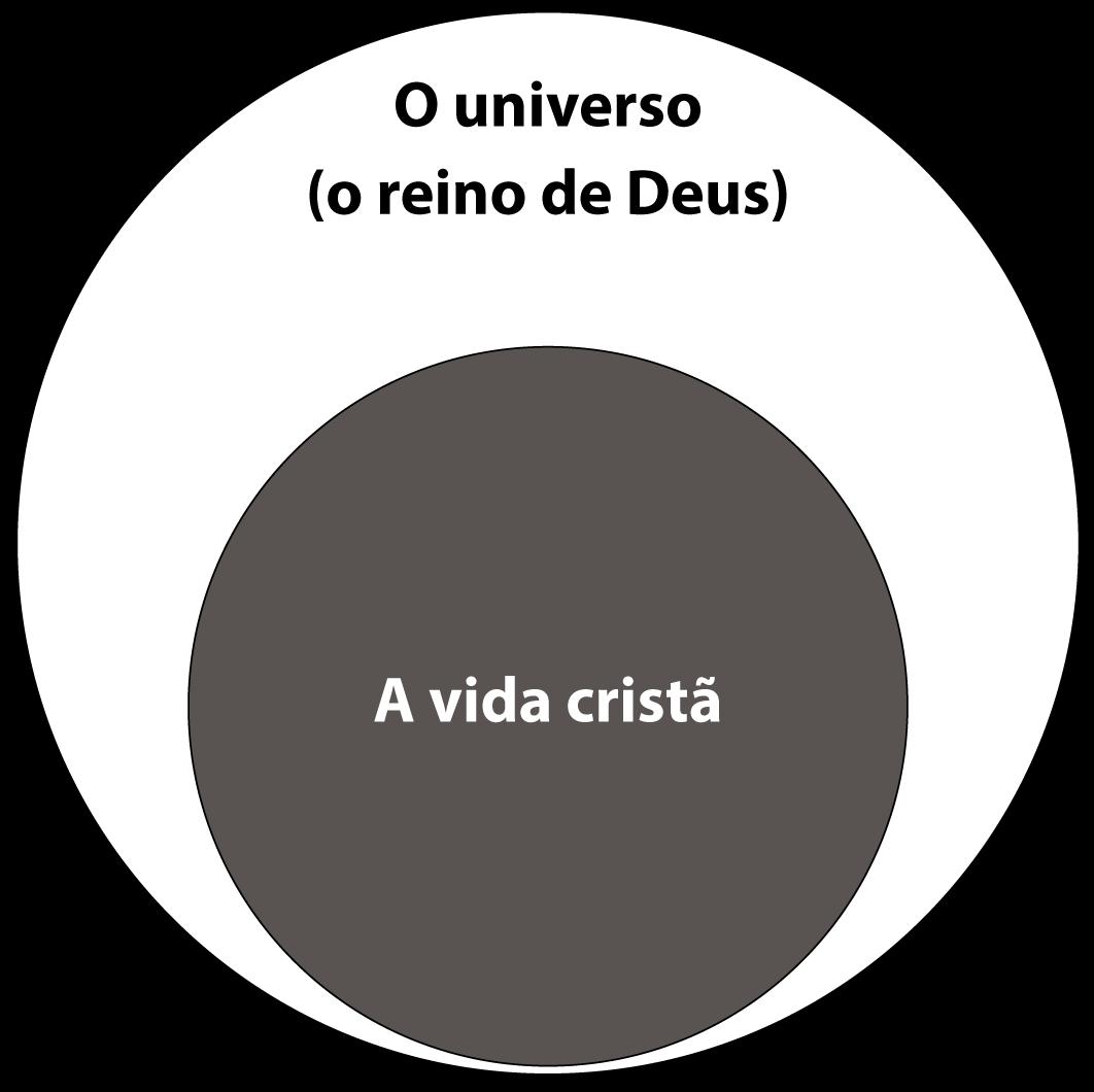 A vida cristã como culto a Deus